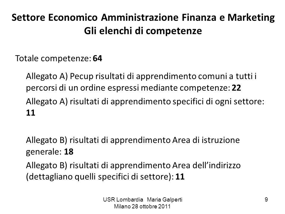 USR Lombardia Maria Galperti Milano 28 ottobre 2011 9 Settore Economico Amministrazione Finanza e Marketing Gli elenchi di competenze Totale competenz