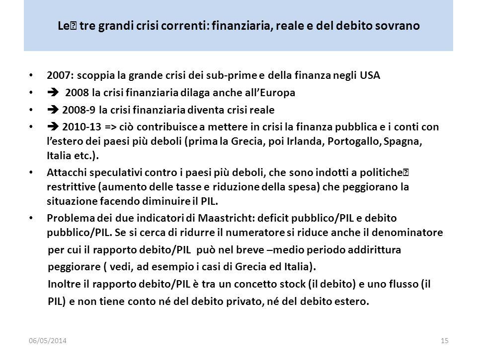 Le tre grandi crisi correnti: finanziaria, reale e del debito sovrano 2007: scoppia la grande crisi dei sub-prime e della finanza negli USA 2008 la cr