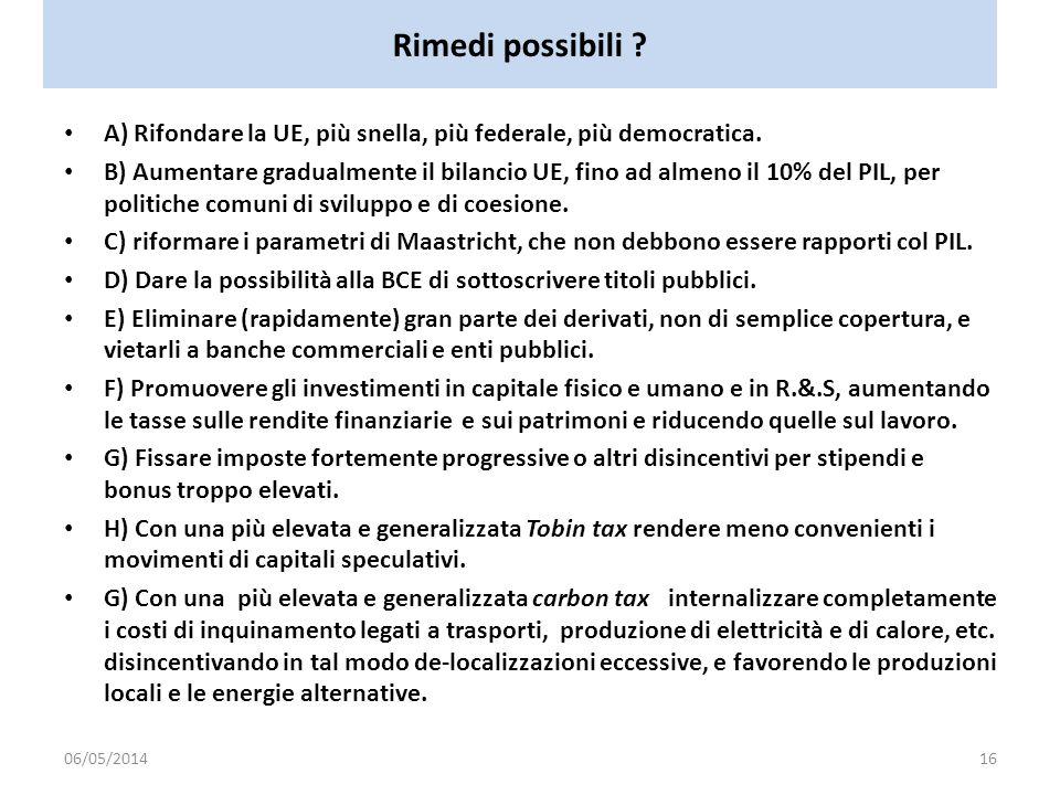 Rimedi possibili ? A) Rifondare la UE, più snella, più federale, più democratica. B) Aumentare gradualmente il bilancio UE, fino ad almeno il 10% del