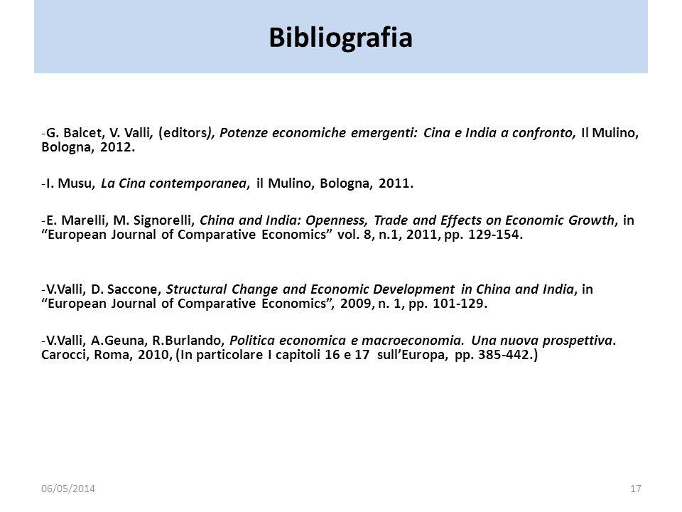 Bibliografia -G. Balcet, V. Valli, (editors), Potenze economiche emergenti: Cina e India a confronto, Il Mulino, Bologna, 2012. -I. Musu, La Cina cont