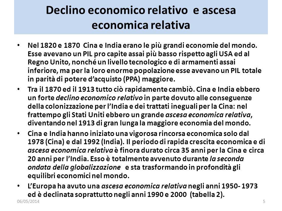 Declino economico relativo e ascesa economica relativa Nel 1820 e 1870 Cina e India erano le più grandi economie del mondo. Esse avevano un PIL pro ca