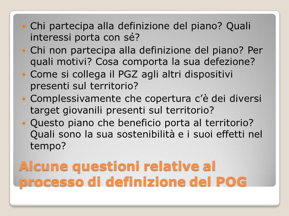 Alcune questioni relative al processo di definizione del POG Chi partecipa alla definizione del piano.