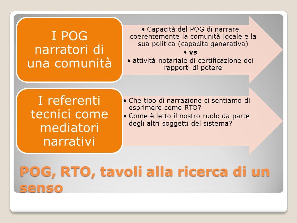 POG, RTO, tavoli alla ricerca di un senso Capacità del POG di narrare coerentemente la comunità locale e la sua politica (capacità generativa) vs attività notariale di certificazione dei rapporti di potere I POG narratori di una comunità Che tipo di narrazione ci sentiamo di esprimere come RTO.