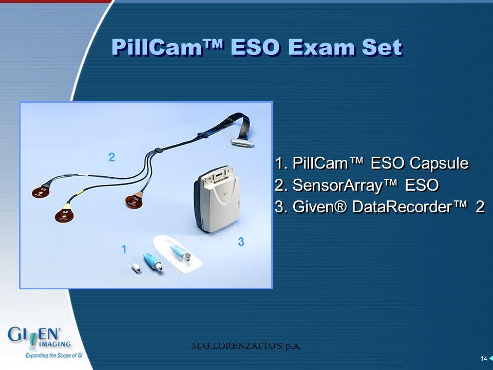 M.G.LORENZATTO S.p.A. 14 PillCam ESO Exam Set 2 1 3 1. PillCam ESO Capsule 2. SensorArray ESO 3. Given® DataRecorder 2 1. PillCam ESO Capsule 2. Senso