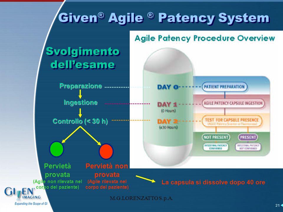 M.G.LORENZATTO S.p.A. 21 La capsula si dissolve dopo 40 ore Pervietà provata (Agile non rilevata nel corpo del paziente) Ingestione Controllo (< 30 h)