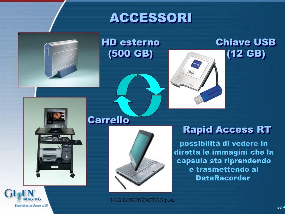 M.G.LORENZATTO S.p.A. 22 ACCESSORI HD esterno (500 GB) Chiave USB (12 GB) Chiave USB (12 GB) Carrello possibilità di vedere in diretta le immagini che