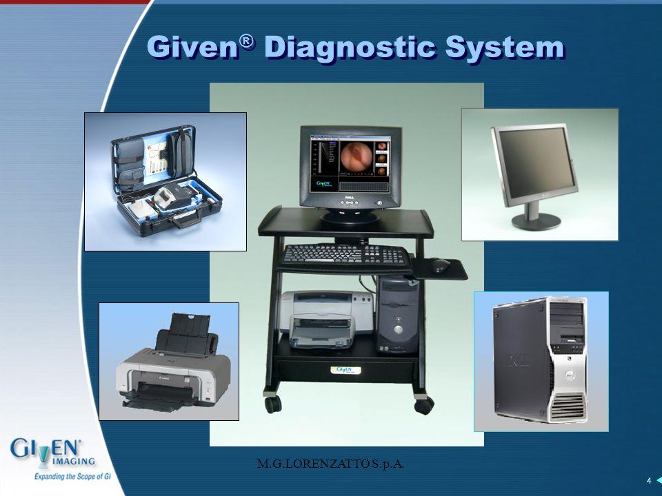 M.G.LORENZATTO S.p.A. 15 Applicazione albero sensori Esame PillCam ESO