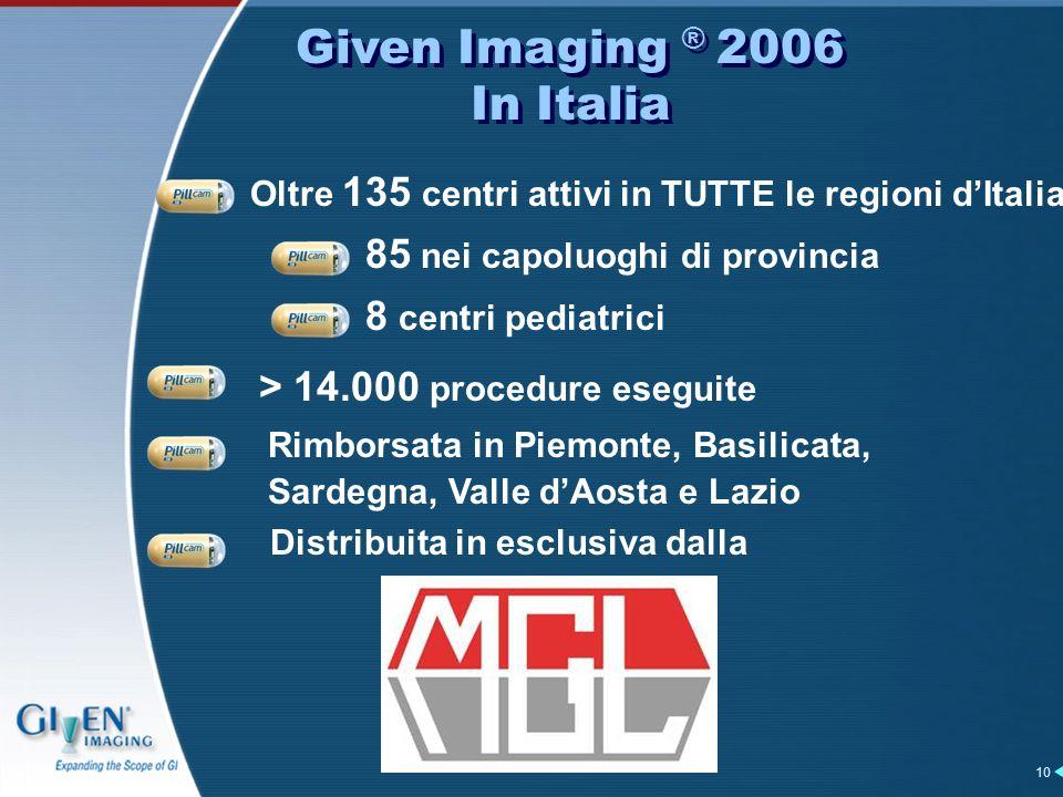 M.G.LORENZATTO S.p.A. 10 Given Imaging ® 2006 In Italia Given Imaging ® 2006 In Italia Oltre 135 centri attivi in TUTTE le regioni dItalia > 14.000 pr