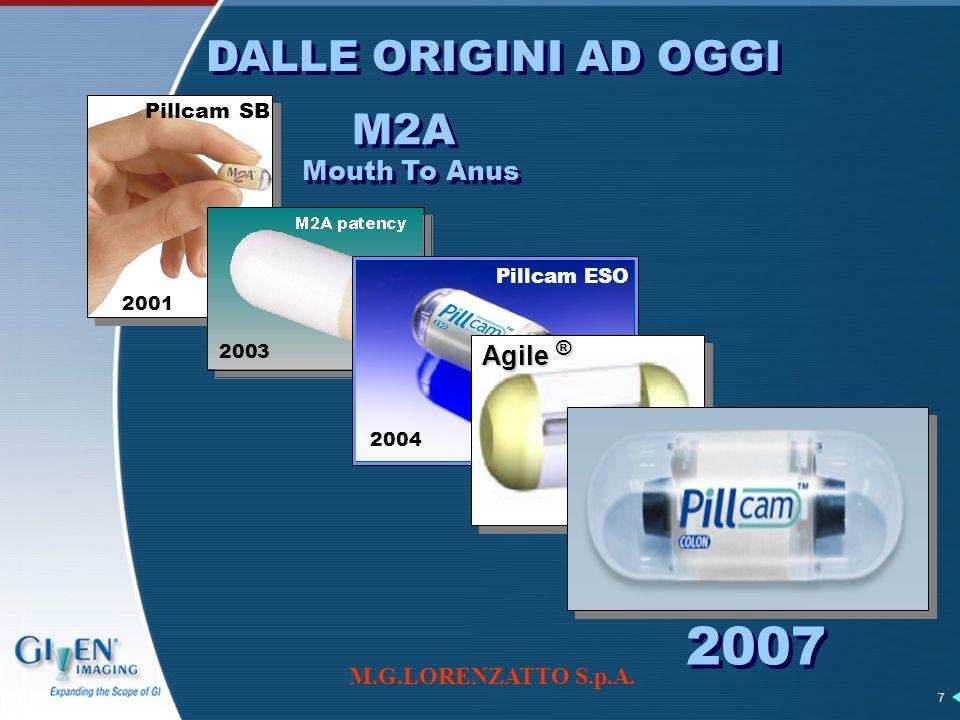 M.G.LORENZATTO S.p.A. 7 2001 Pillcam SB 2003 M2A Mouth To Anus Pillcam ESO 2004 2007 DALLE ORIGINI AD OGGI 2006 Agile ®