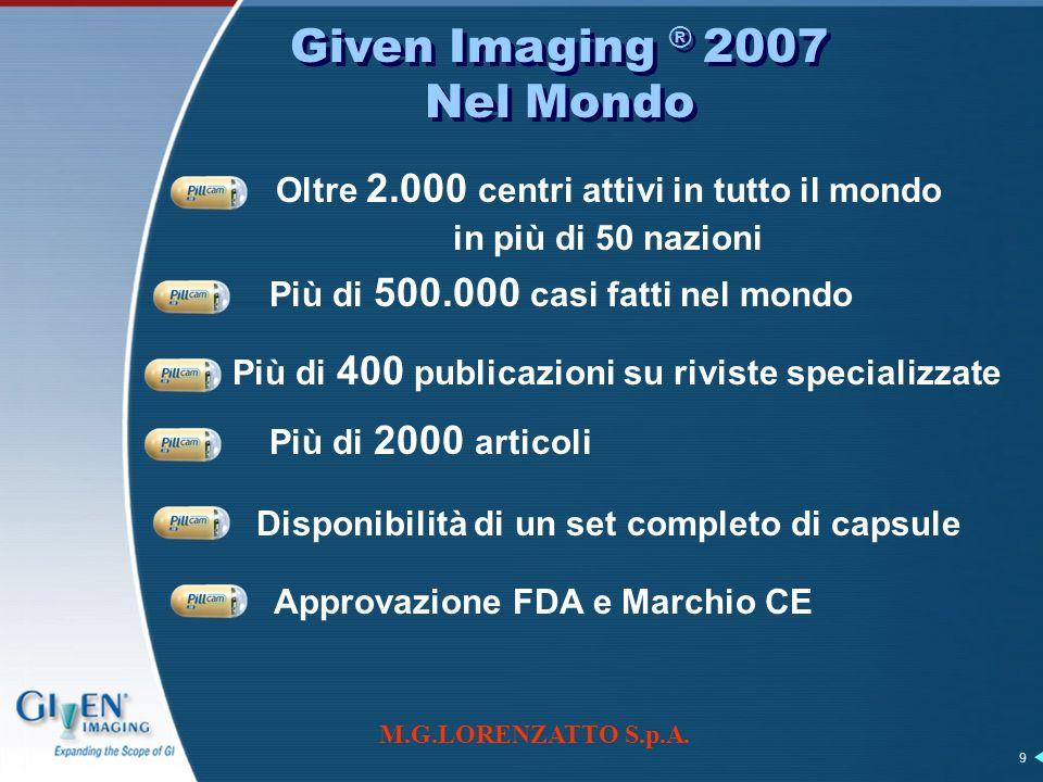 M.G.LORENZATTO S.p.A. 9 Given Imaging ® 2007 Nel Mondo Given Imaging ® 2007 Nel Mondo Più di 400 publicazioni su riviste specializzate Oltre 2.000 cen