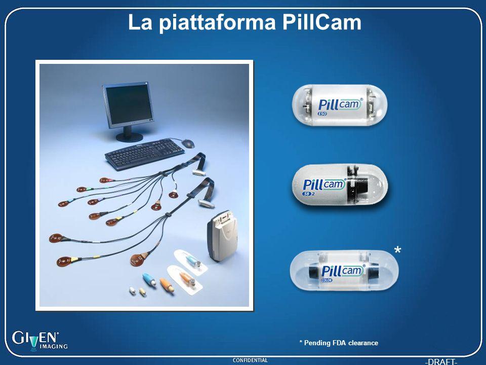 -DRAFT- Benefici del RAPID RT Ausilio durante lesame con lRT: –la PillCam COLON richiede la verifica del transito della capsula nellintestino tenue; –nellesame con PillCam SB, lRT può verificare se la capsula si è fermata nello stomaco, e quindi suggerire la somministrazione di procinetici; –RAPID RT può essere usato nelle urgenze per individuare sanguinamenti in stomaco o intestino; Funzionalità del RAPID Reader: –Possibile limmissione dei dati paziente lontano dalla macchina –Visione dei filmati in formato RAPID –Trasferimento dei dati grezzi contenuti nel Data Recorder per una successiva compilazione del video