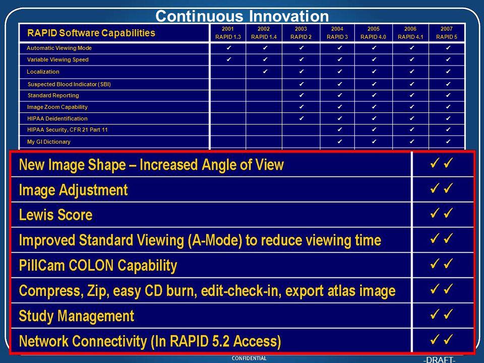 -DRAFT- Il RAPID 5 supporta tutte le capsule PillCam PillCam ESO 2 PillCam SB 2 PillCam COLON All RAPID versions RAPID 5.2 RAPID 5.1