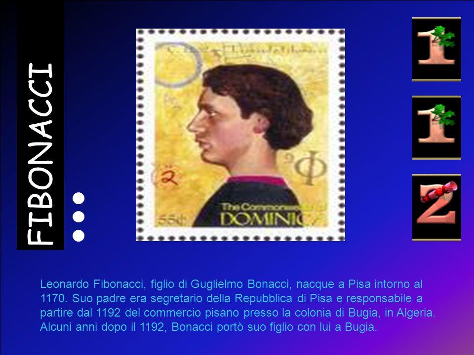 5 10 15 20 25 30 35 40 45 50 55 60 Leonardo Fibonacci A cura di: Berra Giorgia Giada De Lazzaro Scuola: Istituto Comprensivo G. Paccini Sovico. Classe