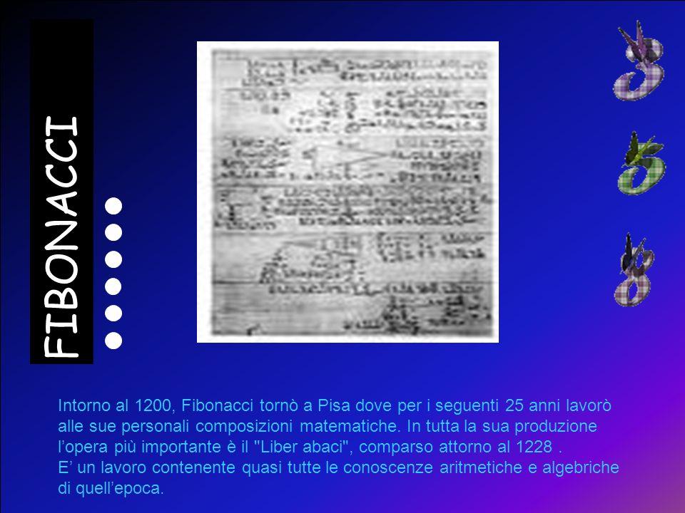 5 10 15 20 25 30 35 40 45 50 55 60 Leonardo Fibonacci, figlio di Guglielmo Bonacci, nacque a Pisa intorno al 1170. Suo padre era segretario della Repu