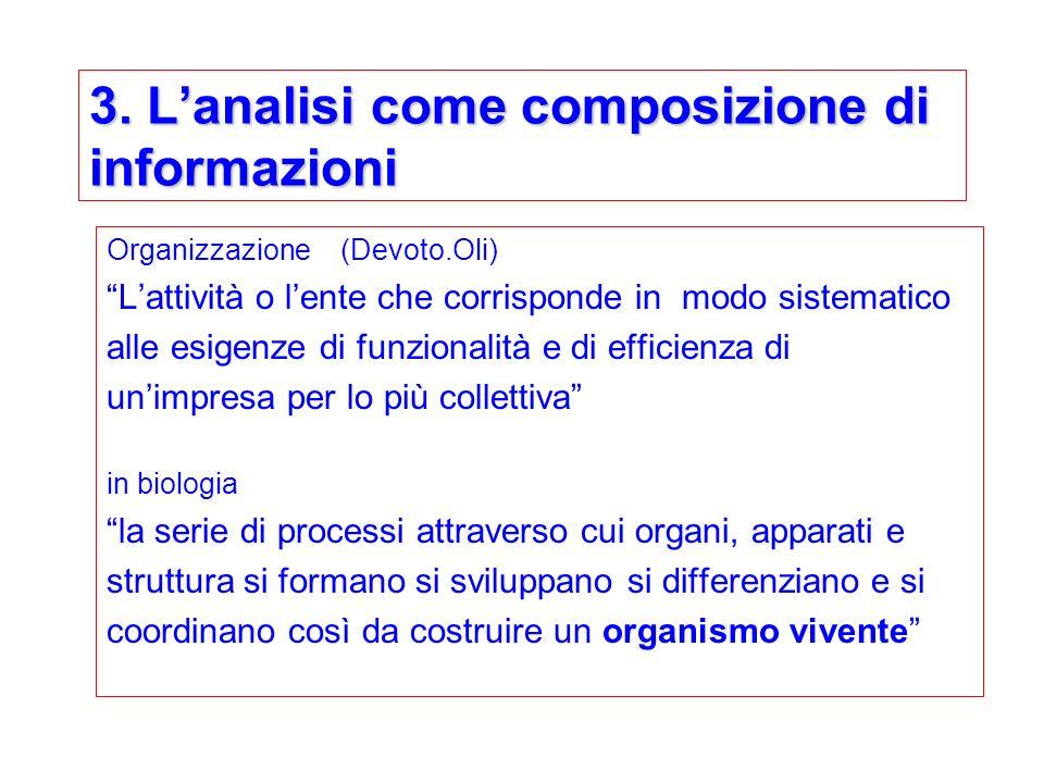 3. Lanalisi come composizione di informazioni Organizzazione (Devoto.Oli) Lattività o lente che corrisponde in modo sistematico alle esigenze di funzi