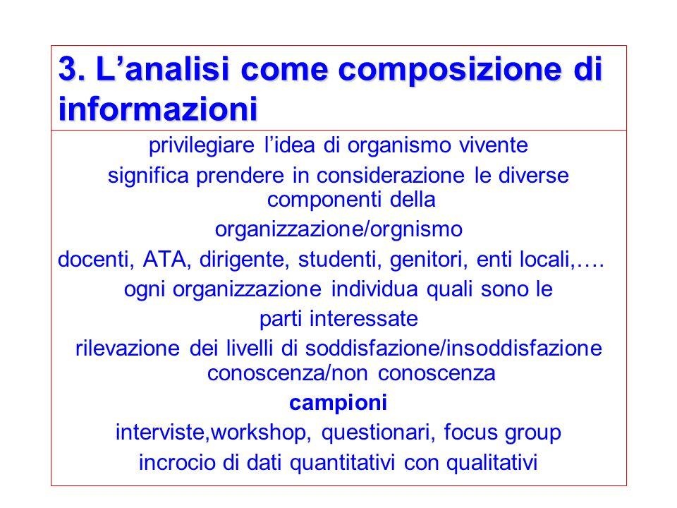3. Lanalisi come composizione di informazioni privilegiare lidea di organismo vivente significa prendere in considerazione le diverse componenti della