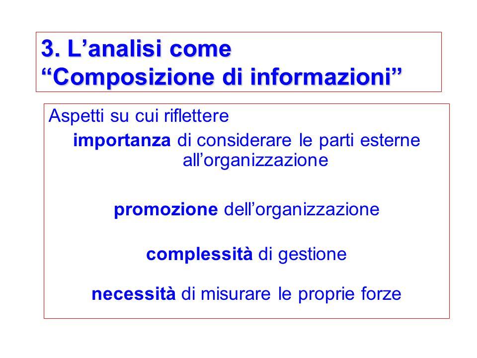 3. Lanalisi come Composizione di informazioni Aspetti su cui riflettere importanza di considerare le parti esterne allorganizzazione promozione dellor