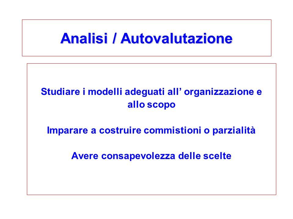 Analisi / Autovalutazione Studiare i modelli adeguati all organizzazione e allo scopo Imparare a costruire commistioni o parzialità Avere consapevolezza delle scelte