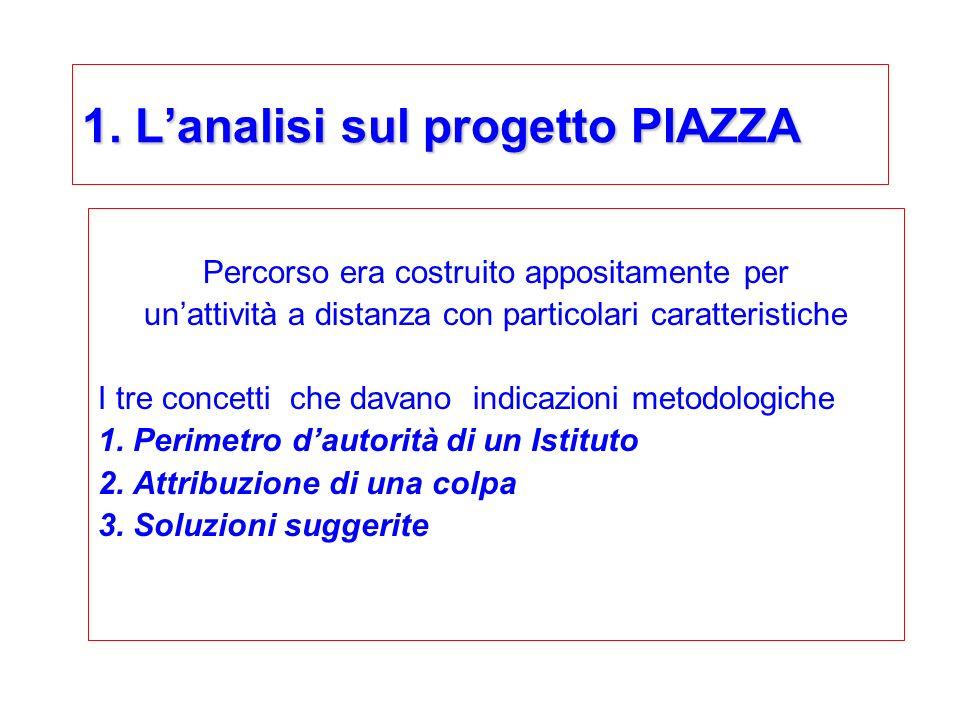 1. Lanalisi sul progetto PIAZZA Percorso era costruito appositamente per unattività a distanza con particolari caratteristiche I tre concetti che dava
