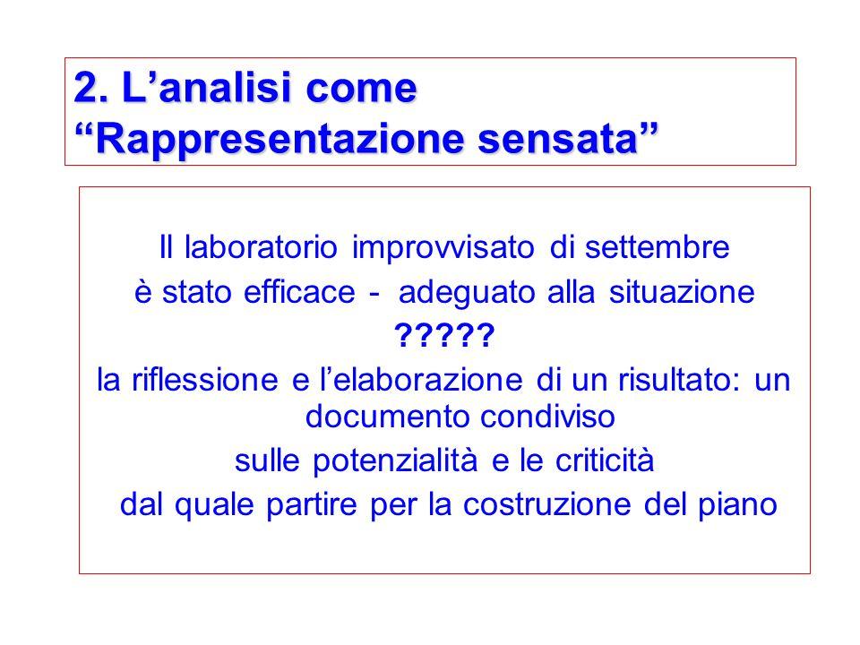 2. Lanalisi come Rappresentazione sensata Il laboratorio improvvisato di settembre è stato efficace - adeguato alla situazione ????? la riflessione e