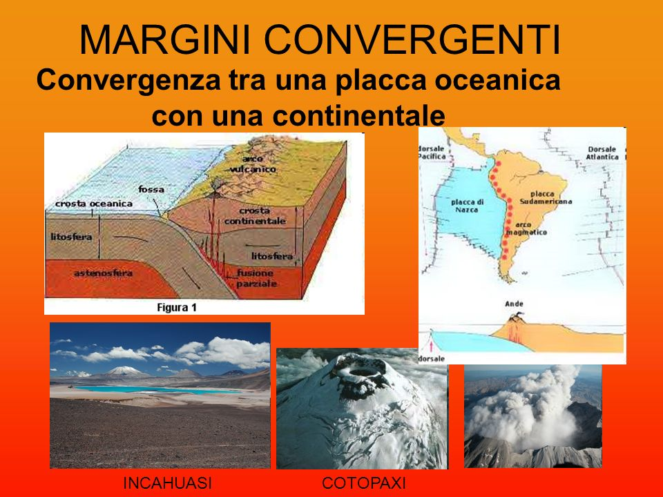 Convergenza tra una placca oceanica con una continentale INCAHUASI COTOPAXI MARGINI CONVERGENTI