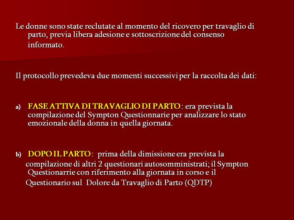 LIMITI DELLO STUDIO Tale ricerca si propone come studio PILOTA Esiguità del campione (50donne, 25 italiane e 25 indo- pakistane).