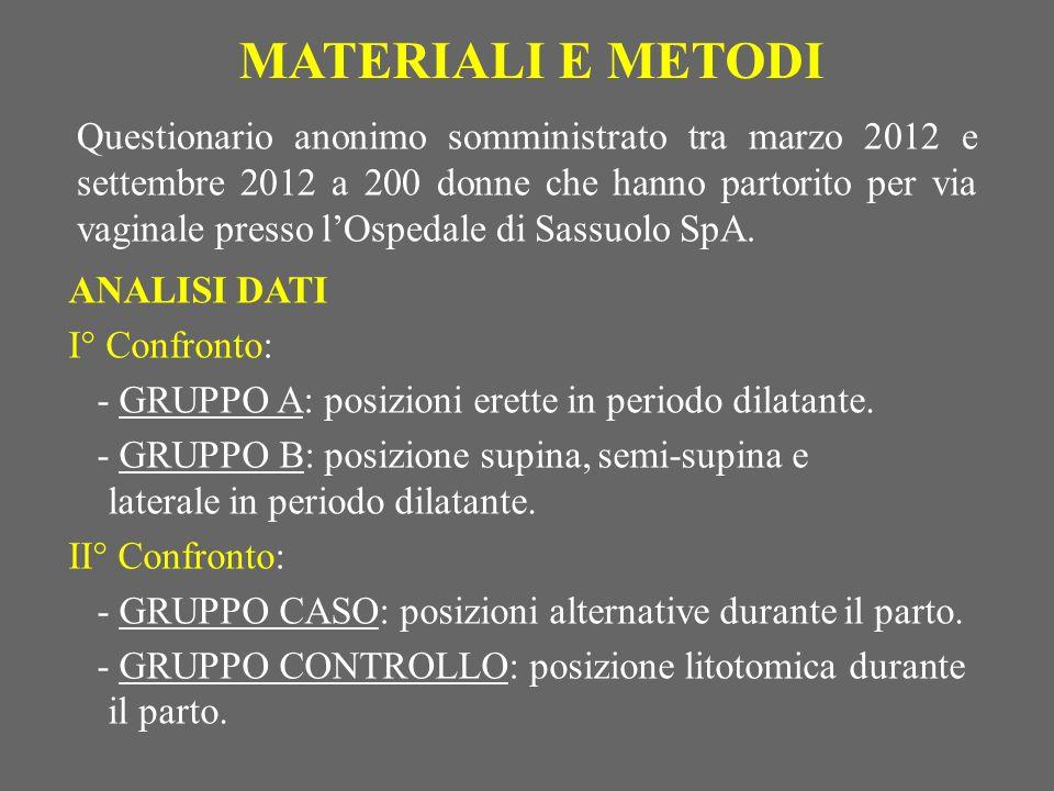 MATERIALI E METODI ANALISI DATI I° Confronto: - GRUPPO A: posizioni erette in periodo dilatante. - GRUPPO B: posizione supina, semi-supina e laterale