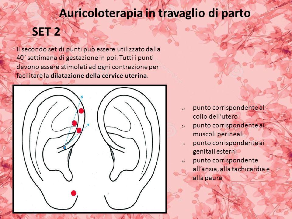 Auricoloterapia in travaglio di parto SET 2 Il secondo set di punti può essere utilizzato dalla 40° settimana di gestazione in poi.