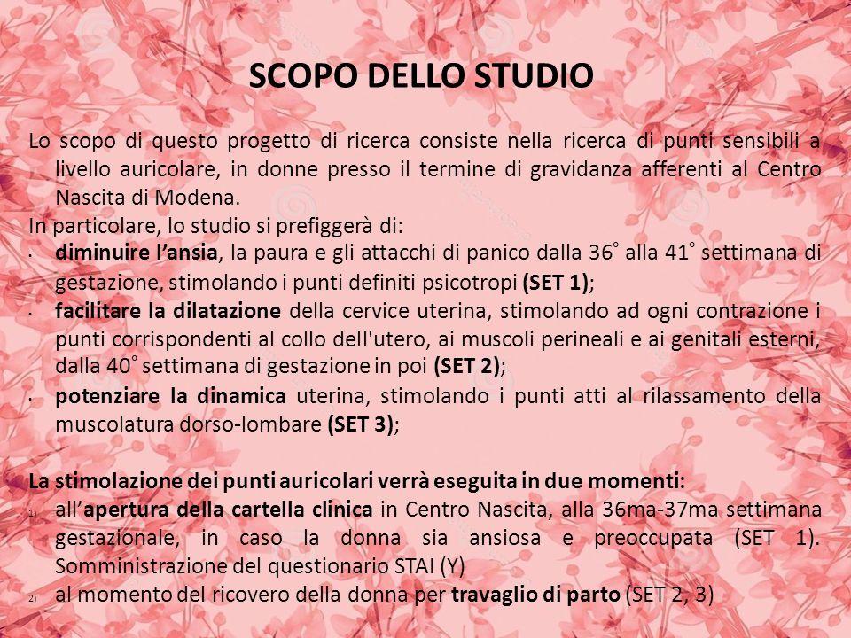 SCOPO DELLO STUDIO Lo scopo di questo progetto di ricerca consiste nella ricerca di punti sensibili a livello auricolare, in donne presso il termine di gravidanza afferenti al Centro Nascita di Modena.