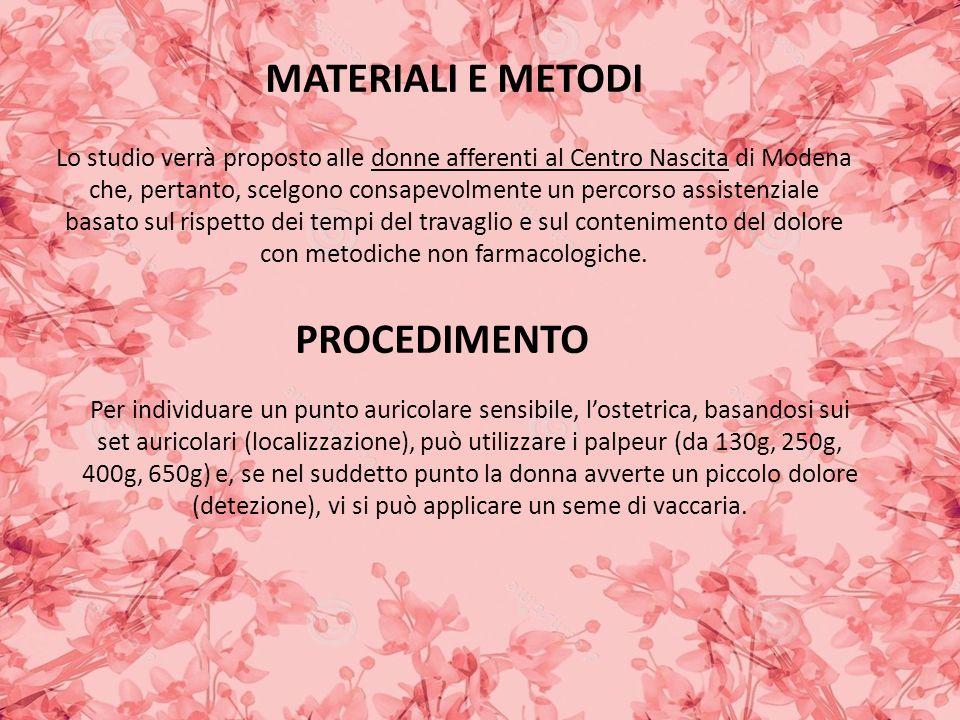 Lo studio verrà proposto alle donne afferenti al Centro Nascita di Modena che, pertanto, scelgono consapevolmente un percorso assistenziale basato sul rispetto dei tempi del travaglio e sul contenimento del dolore con metodiche non farmacologiche.
