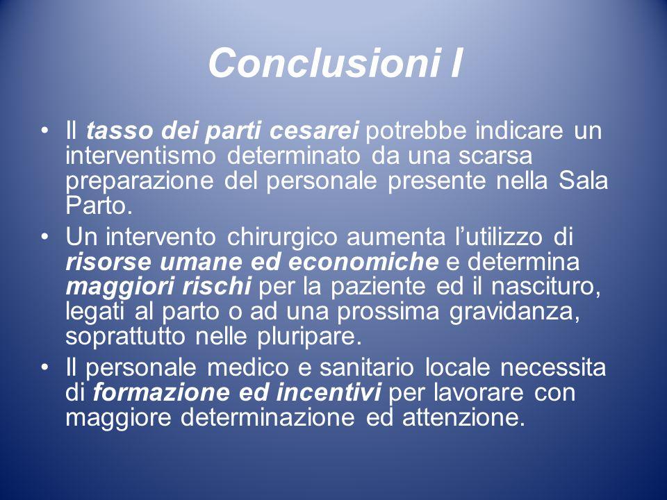 Conclusioni I Il tasso dei parti cesarei potrebbe indicare un interventismo determinato da una scarsa preparazione del personale presente nella Sala P