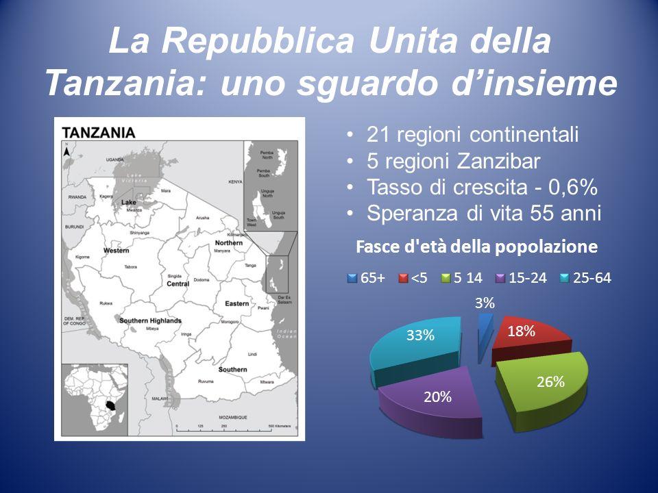 La Repubblica Unita della Tanzania: uno sguardo dinsieme 21 regioni continentali 5 regioni Zanzibar Tasso di crescita - 0,6% Speranza di vita 55 anni