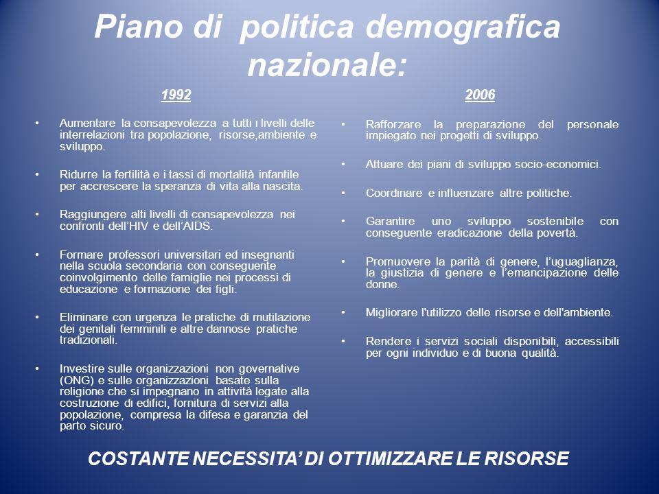 Piano di politica demografica nazionale: 1992 Aumentare la consapevolezza a tutti i livelli delle interrelazioni tra popolazione, risorse,ambiente e s