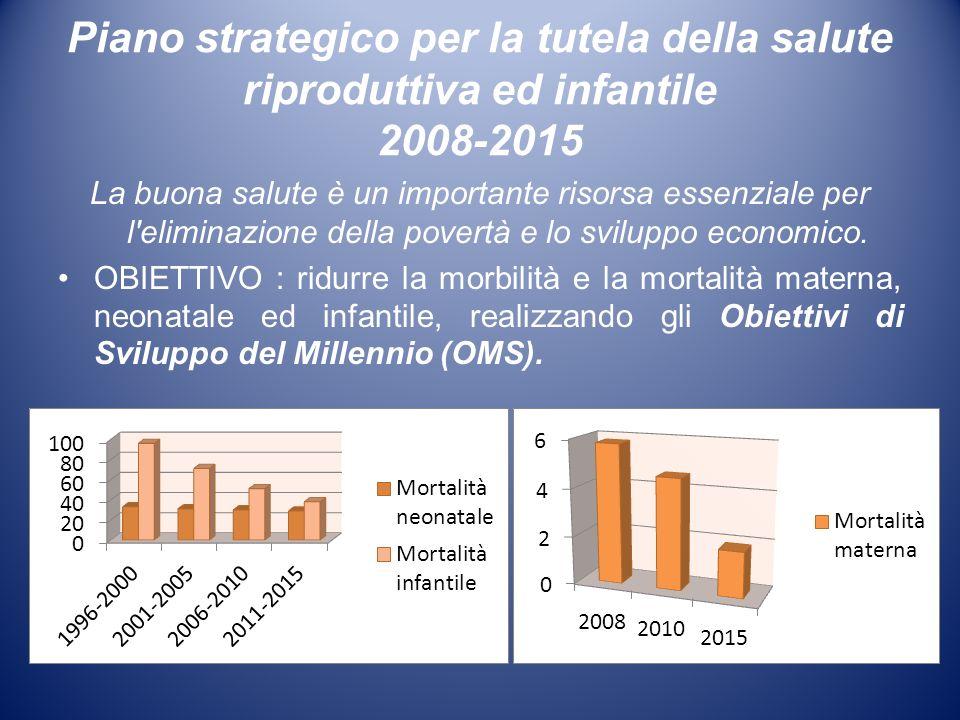 Piano strategico per la tutela della salute riproduttiva ed infantile 2008-2015 La buona salute è un importante risorsa essenziale per l'eliminazione