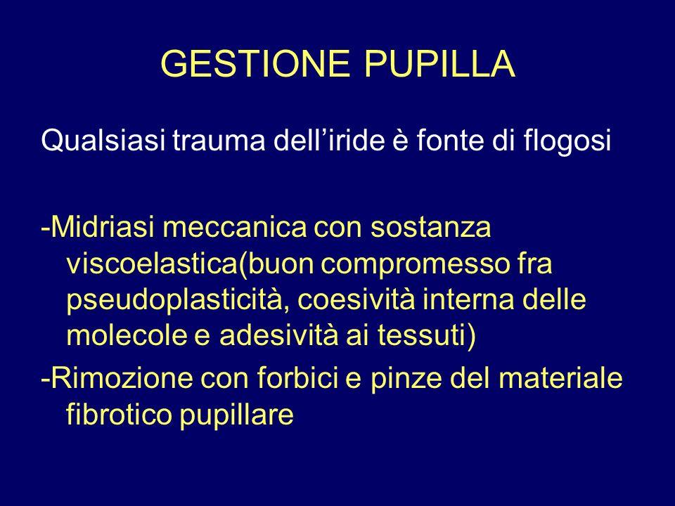 GESTIONE PUPILLA Qualsiasi trauma delliride è fonte di flogosi -Midriasi meccanica con sostanza viscoelastica(buon compromesso fra pseudoplasticità, c
