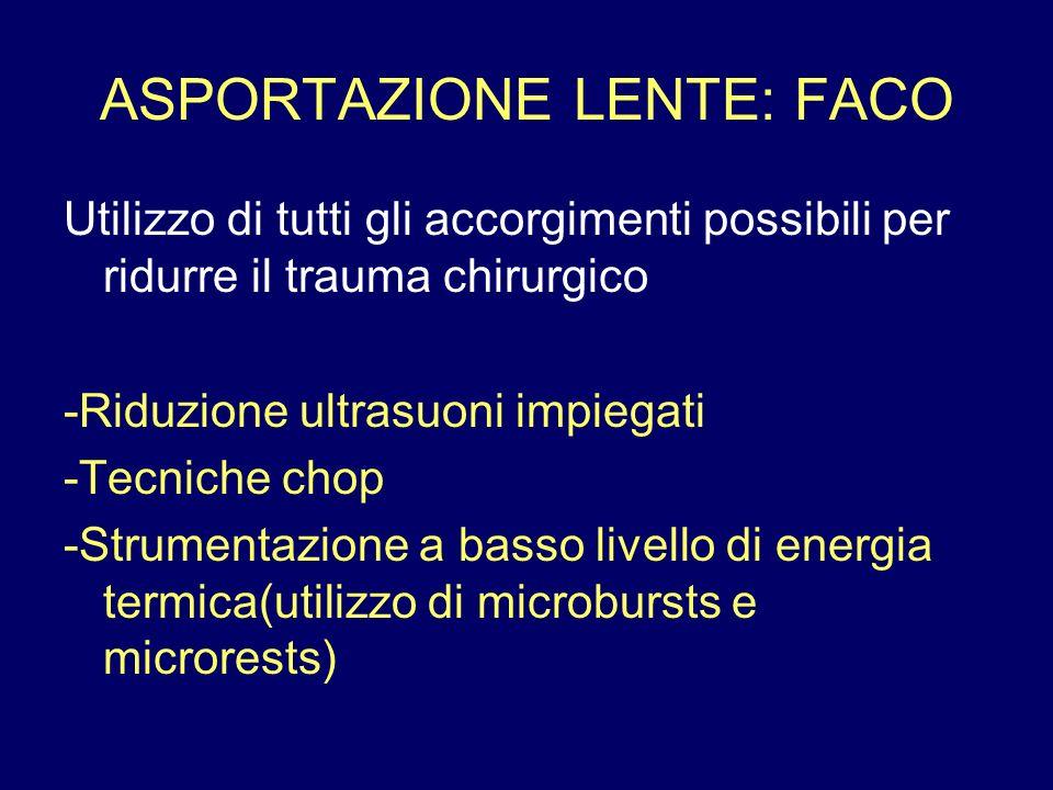 ASPORTAZIONE LENTE: FACO Utilizzo di tutti gli accorgimenti possibili per ridurre il trauma chirurgico -Riduzione ultrasuoni impiegati -Tecniche chop
