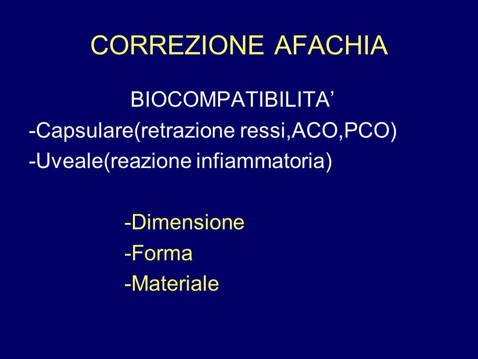 CORREZIONE AFACHIA BIOCOMPATIBILITA -Capsulare(retrazione ressi,ACO,PCO) -Uveale(reazione infiammatoria) -Dimensione -Forma -Materiale