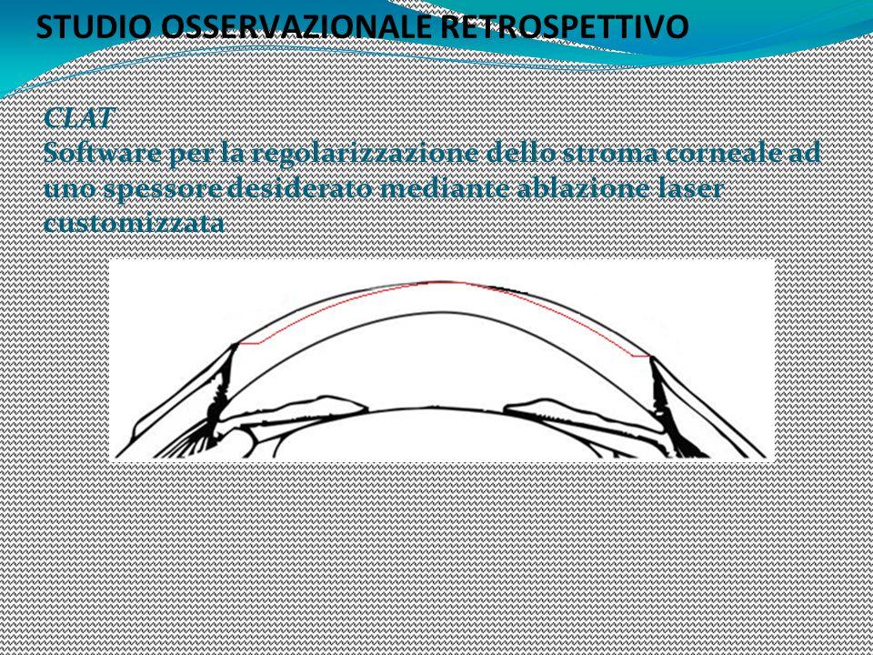 CLAT Software per la regolarizzazione dello stroma corneale ad uno spessore desiderato mediante ablazione laser customizzata