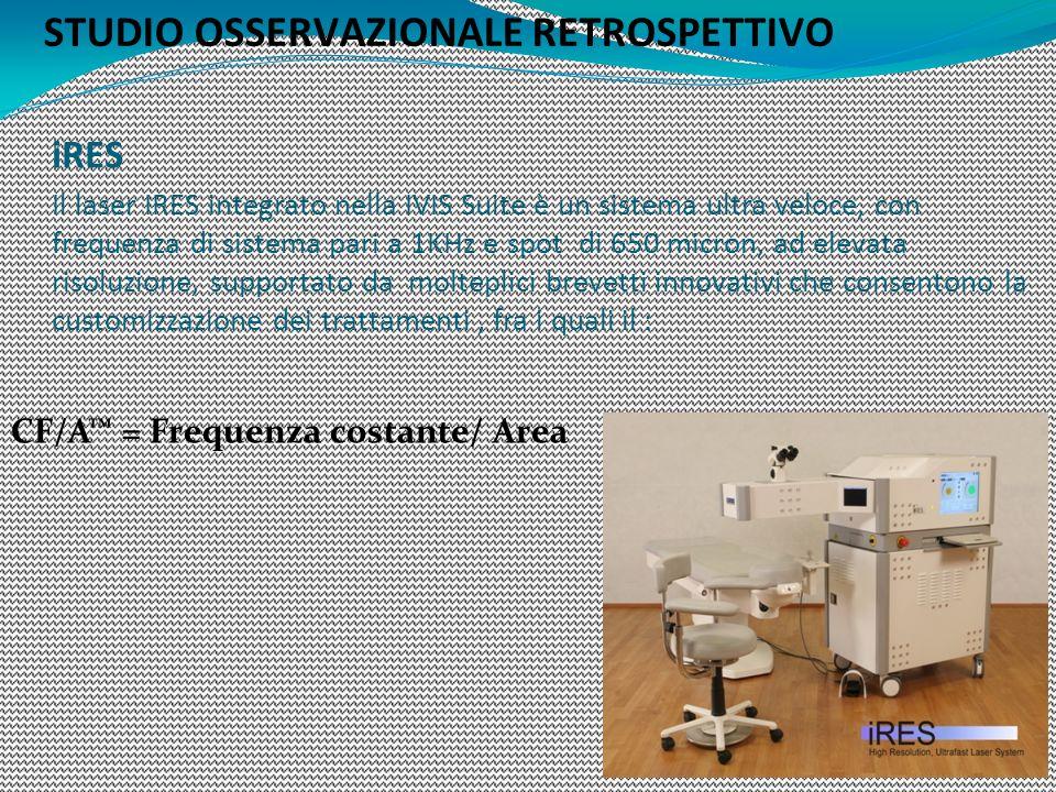 iRES Il laser IRES integrato nella IVIS Suite è un sistema ultra veloce, con frequenza di sistema pari a 1KHz e spot di 650 micron, ad elevata risoluz