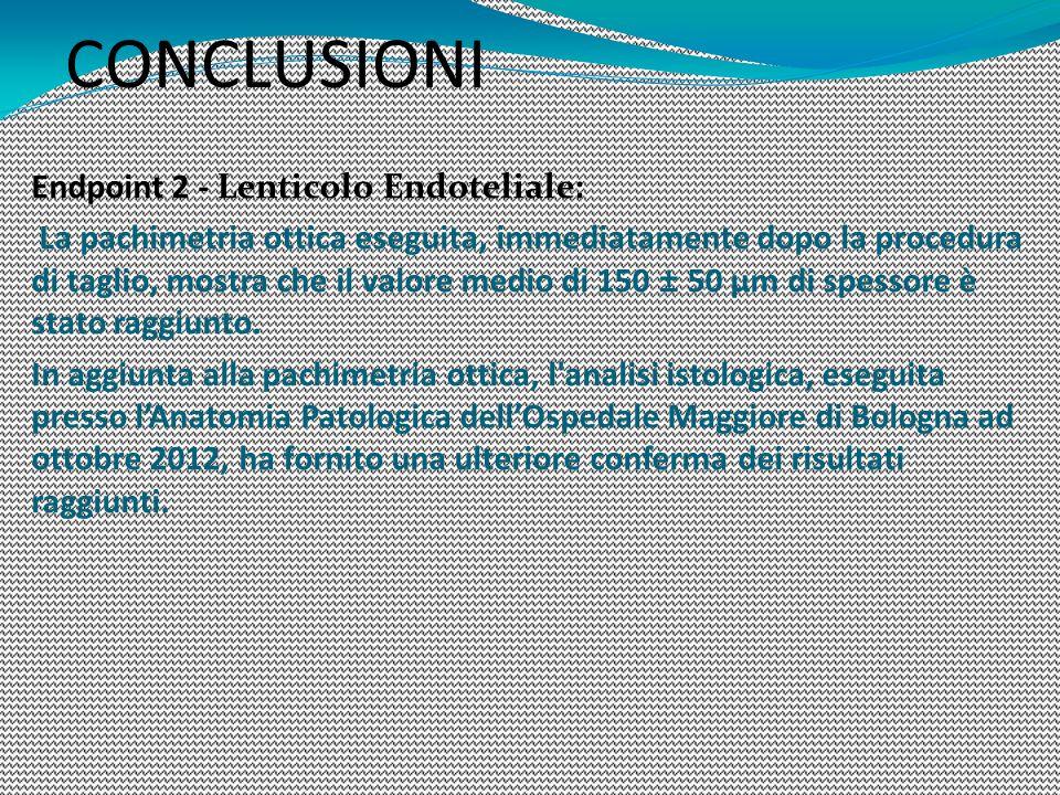 CONCLUSIONI Endpoint 2 - Lenticolo Endoteliale: La pachimetria ottica eseguita, immediatamente dopo la procedura di taglio, mostra che il valore medio
