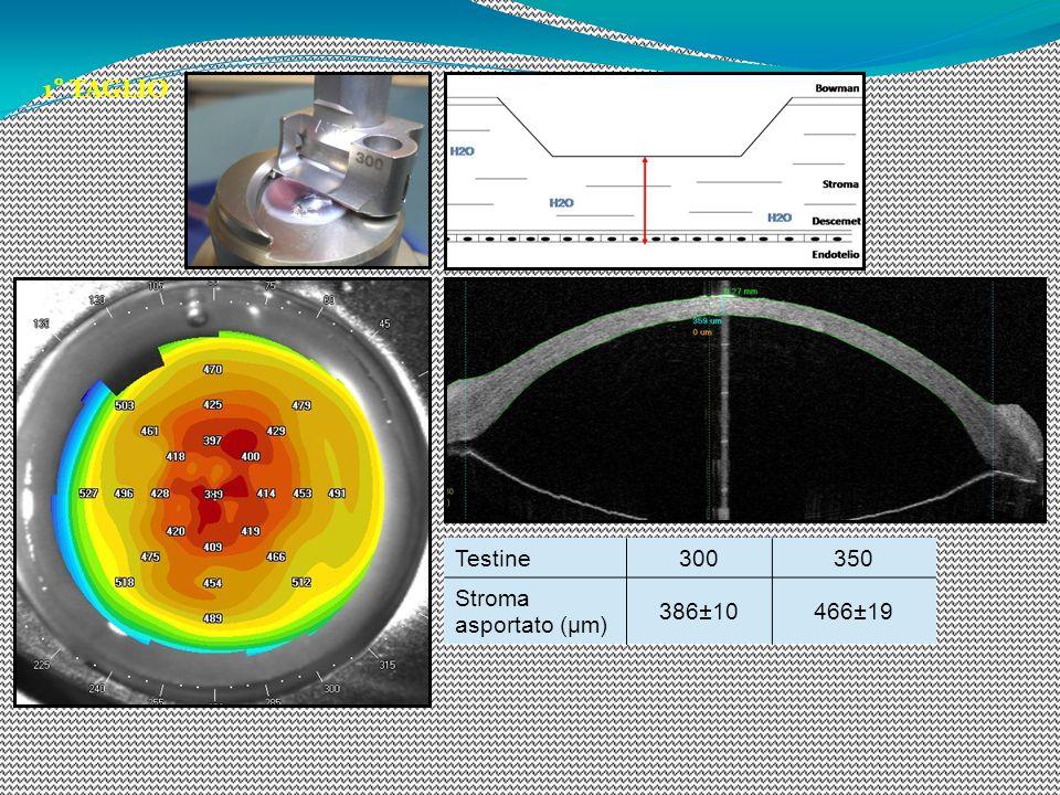 Testine300350 Stroma asportato (µm) 386±10466±19 1° TAGLIO