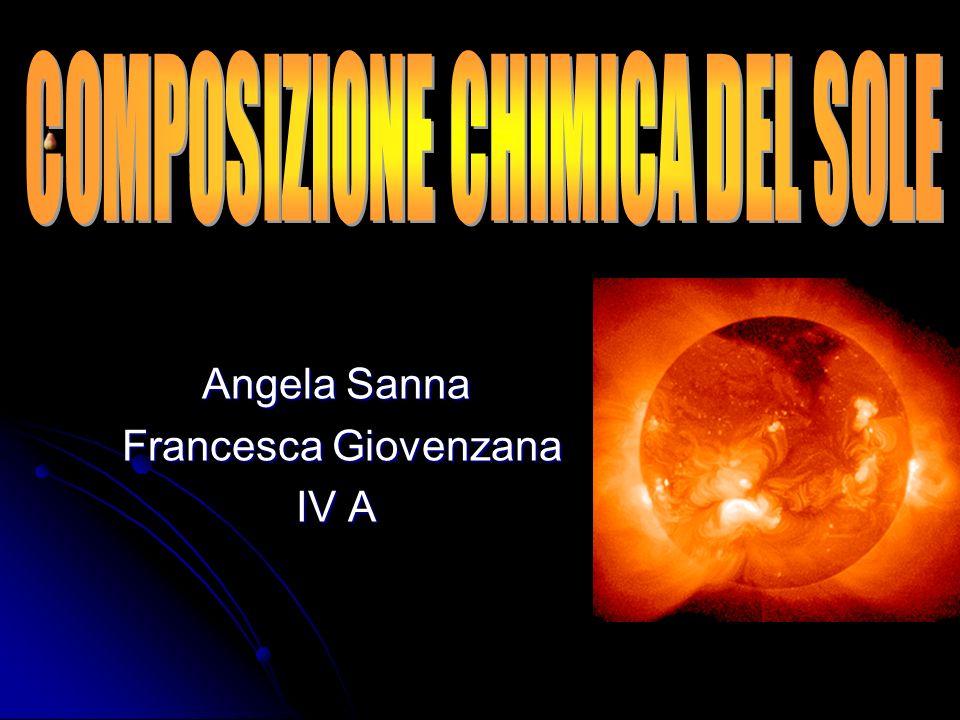 Angela Sanna Francesca Giovenzana Francesca Giovenzana IV A