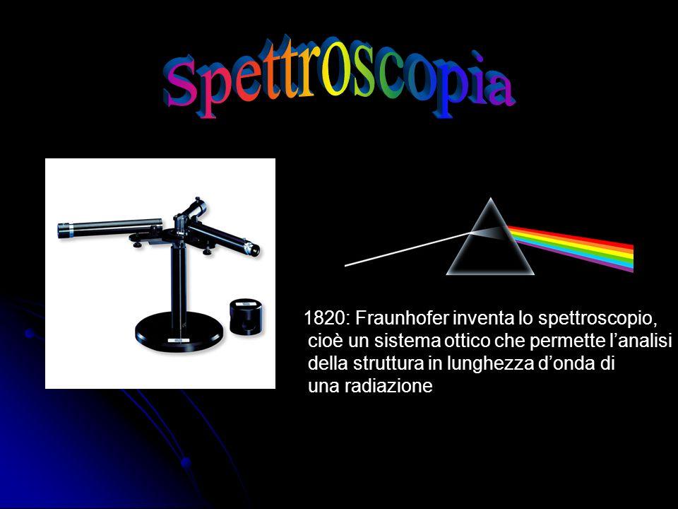 1820: Fraunhofer inventa lo spettroscopio, cioè un sistema ottico che permette lanalisi della struttura in lunghezza donda di una radiazione