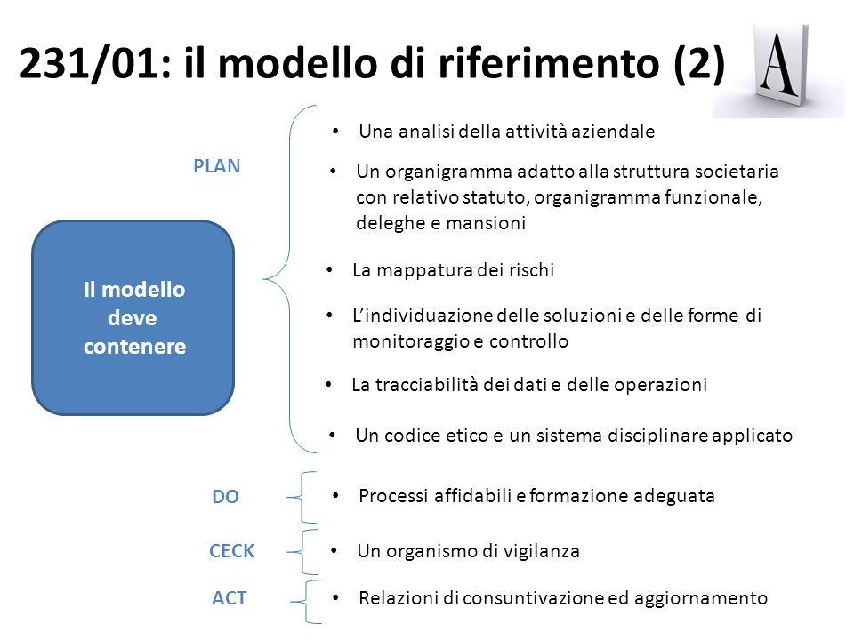 Una analisi della attività aziendale Un organigramma adatto alla struttura societaria con relativo statuto, organigramma funzionale, deleghe e mansion