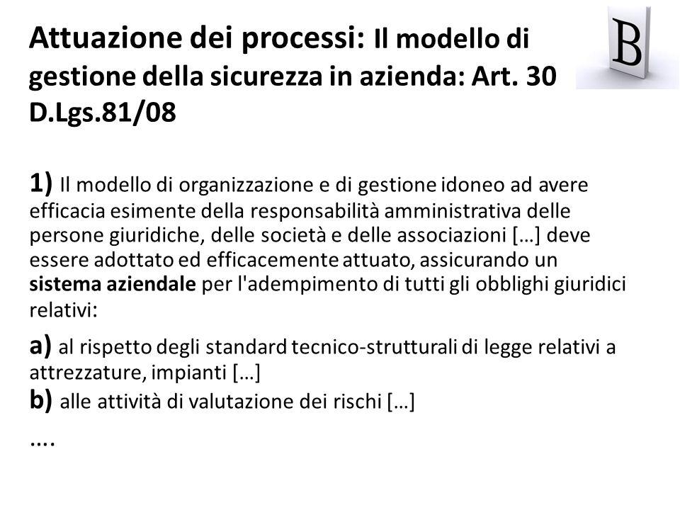 1) Il modello di organizzazione e di gestione idoneo ad avere efficacia esimente della responsabilità amministrativa delle persone giuridiche, delle s