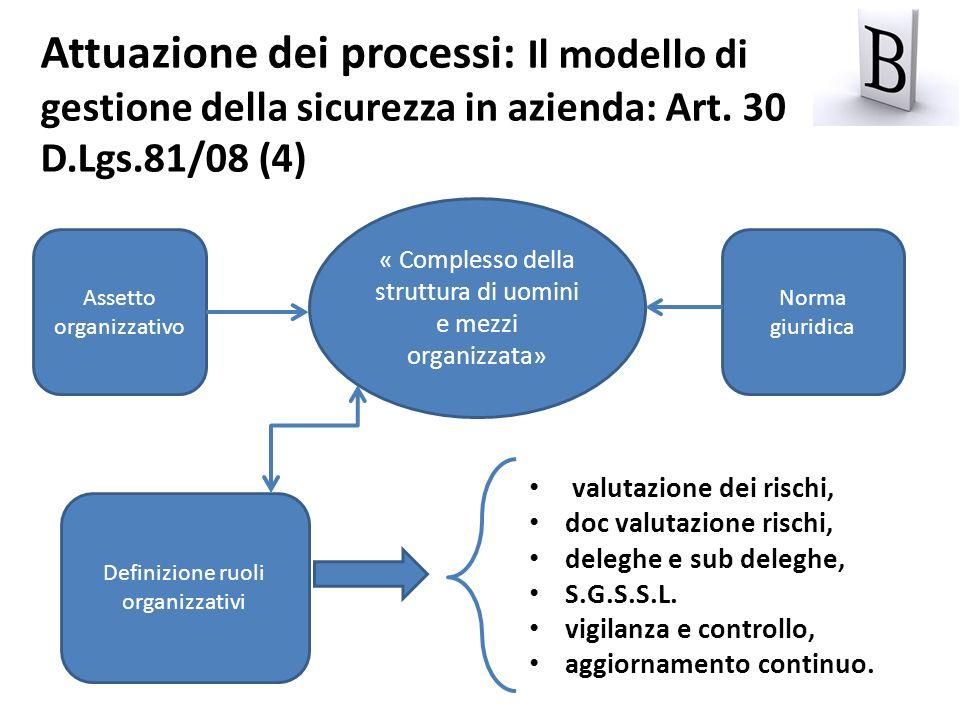 valutazione dei rischi, doc valutazione rischi, deleghe e sub deleghe, S.G.S.S.L. vigilanza e controllo, aggiornamento continuo. Assetto organizzativo