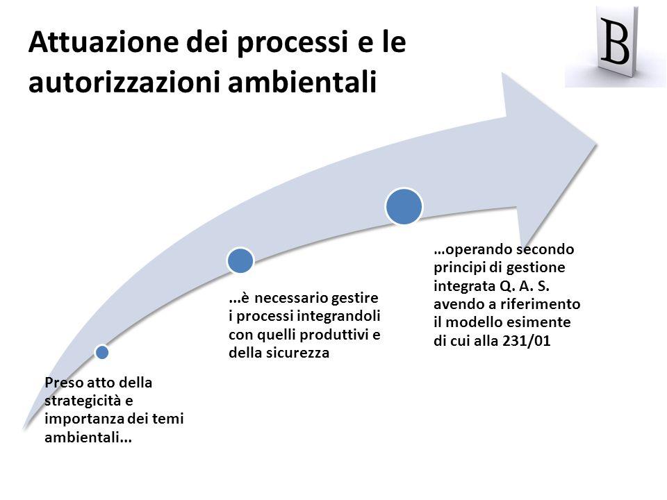 Attuazione dei processi e le autorizzazioni ambientali Preso atto della strategicità e importanza dei temi ambientali......è necessario gestire i proc