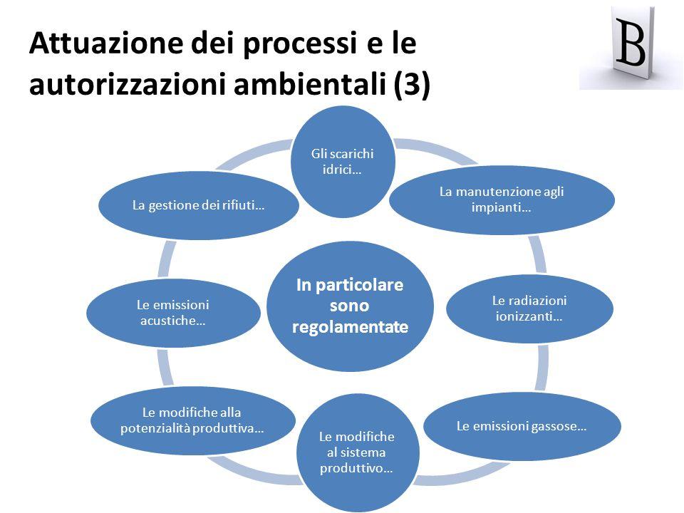 Attuazione dei processi e le autorizzazioni ambientali (3) In particolare sono regolamentate Gli scarichi idrici… La manutenzione agli impianti… Le ra
