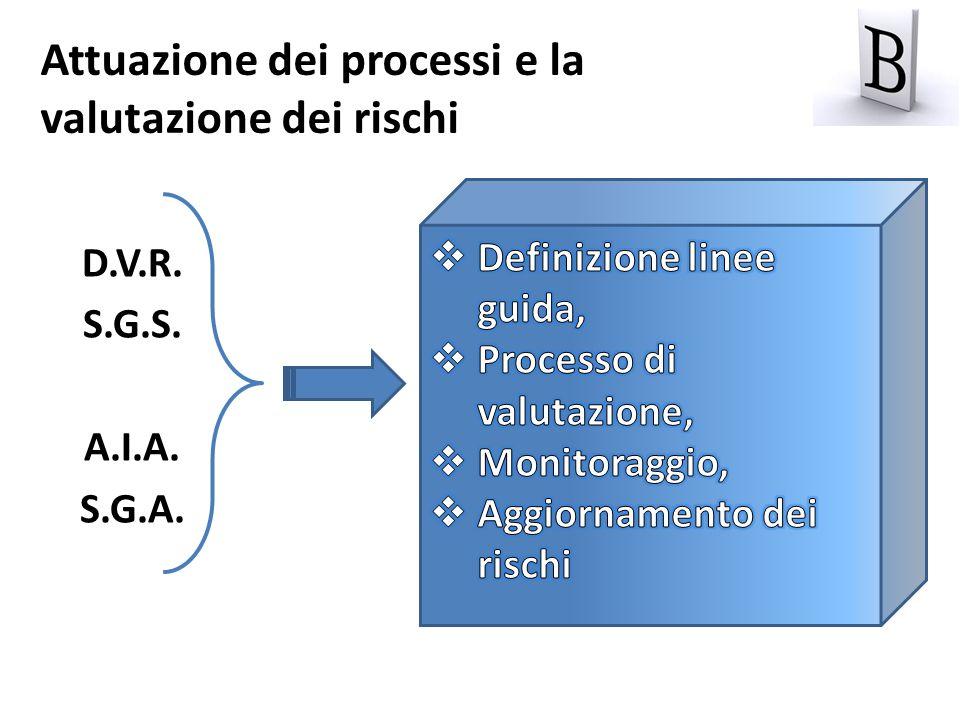 D.V.R. S.G.S. A.I.A. S.G.A. Attuazione dei processi e la valutazione dei rischi