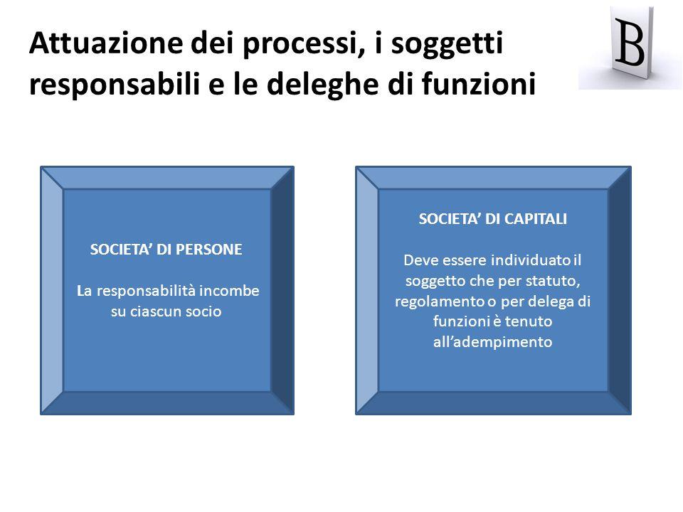 SOCIETA DI PERSONE La responsabilità incombe su ciascun socio SOCIETA DI CAPITALI Deve essere individuato il soggetto che per statuto, regolamento o p